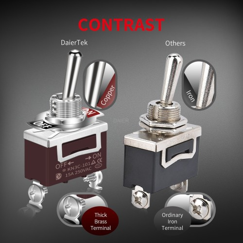 KN3C-101 Heavy Duty Toggle Switch