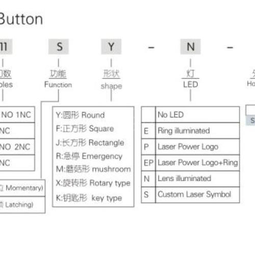 A16-10SR-F SPST Emergency Stop Switch