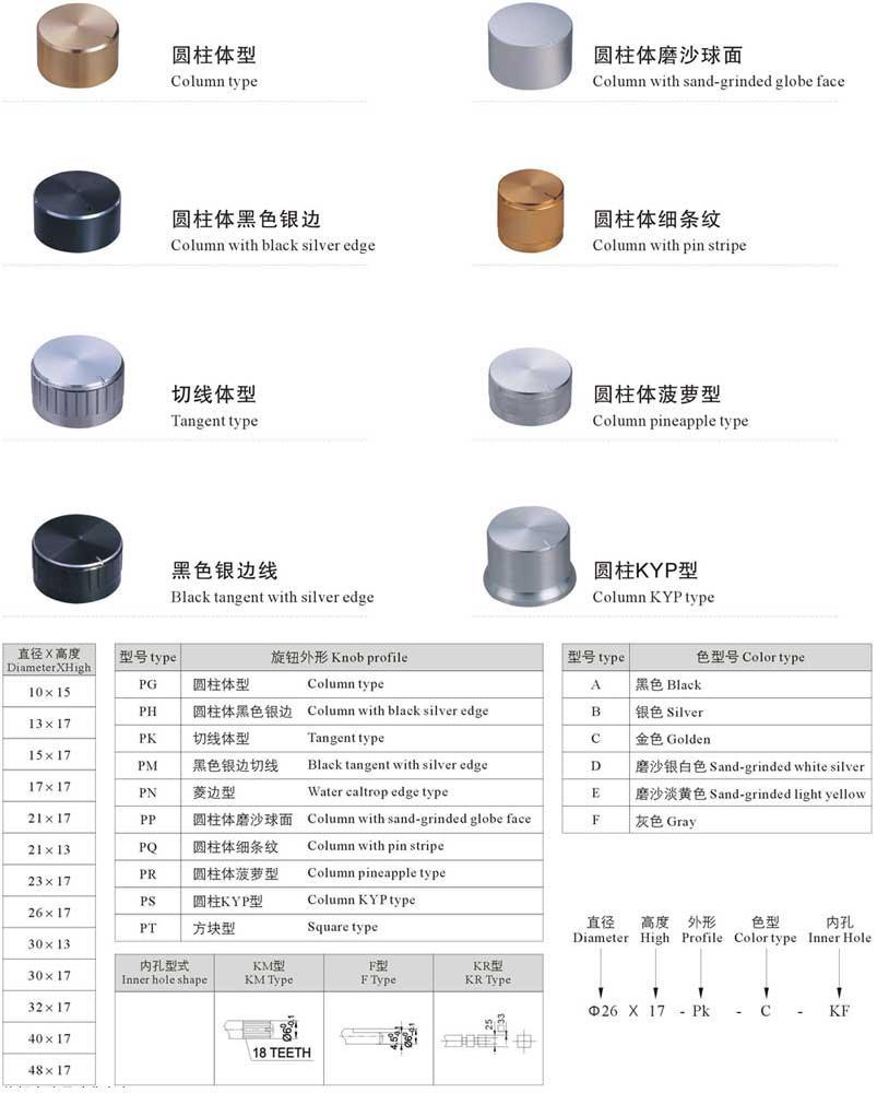 A10x15; B15x17; C30x17 Aluminum knob
