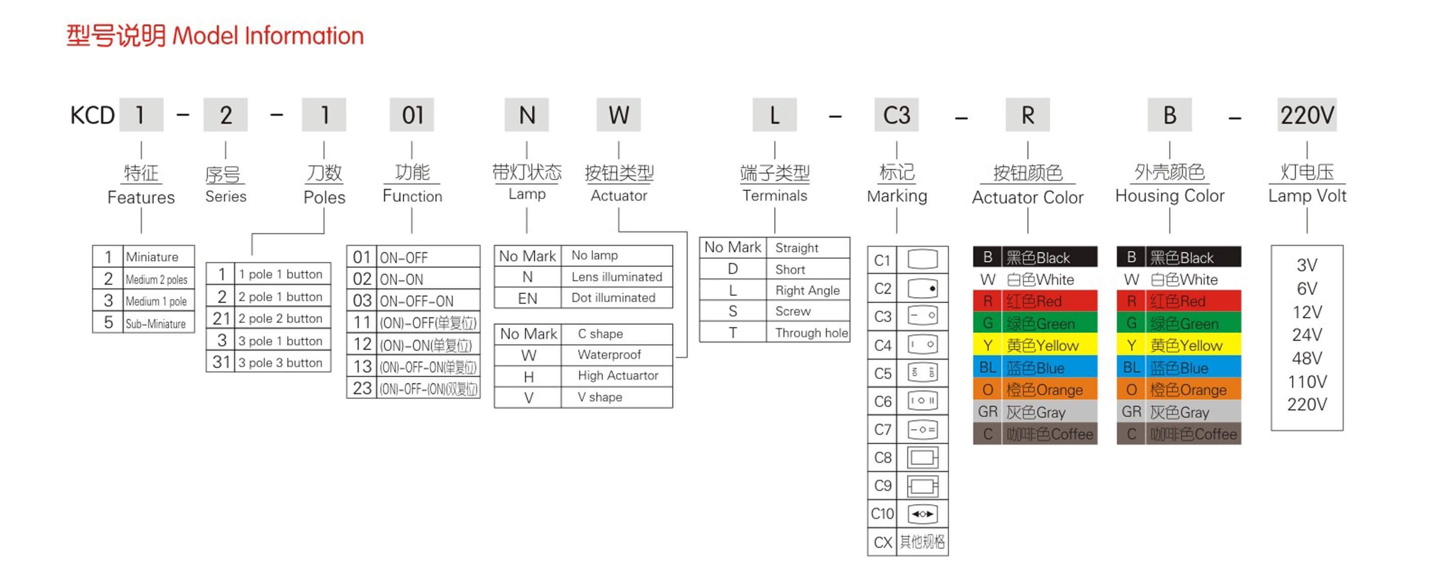 KCD1-2-101EN Dot Illuminated Rocker Switch datasheet
