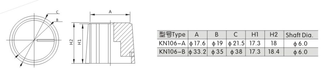 KN106 turning knob