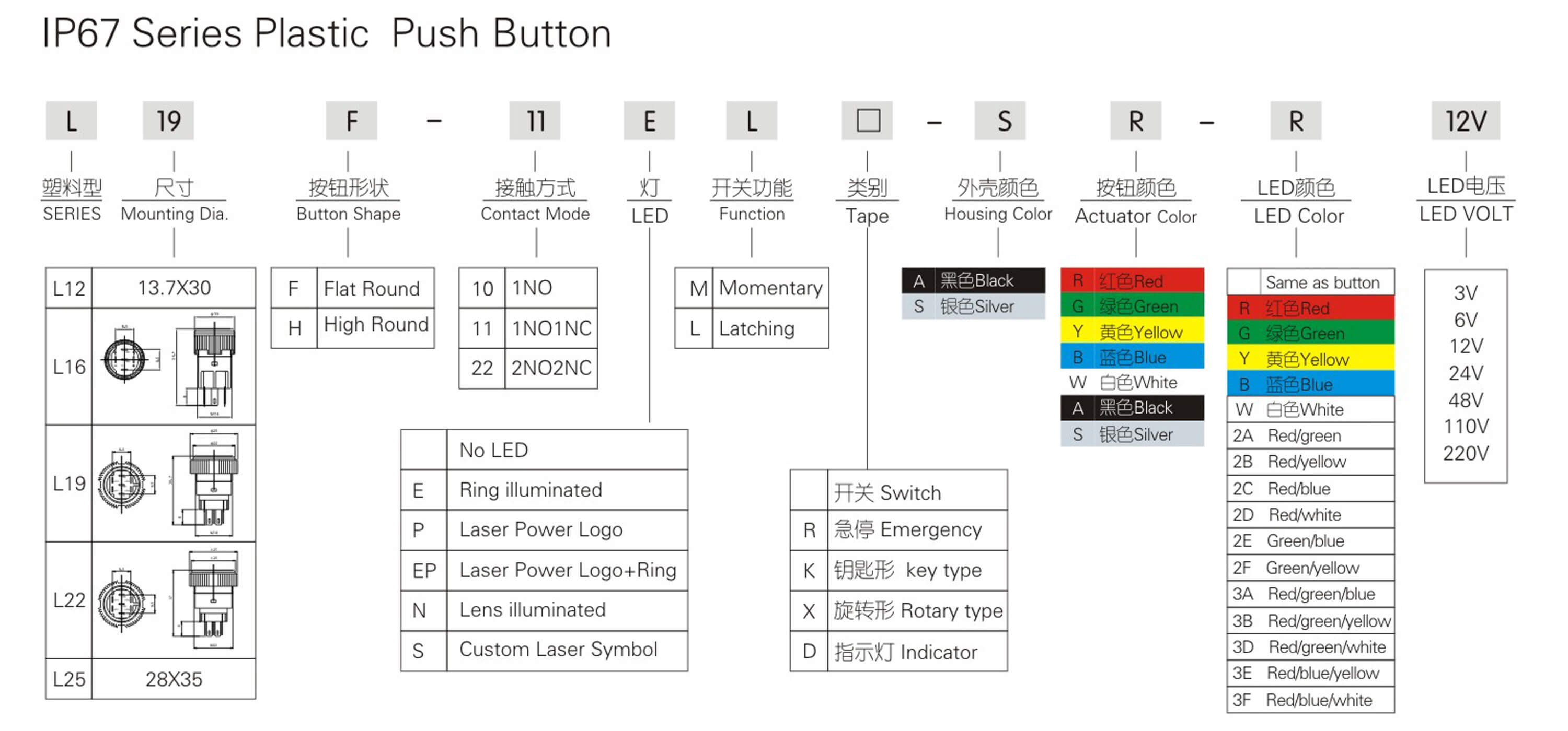 IP67 Series Plastic Push Button